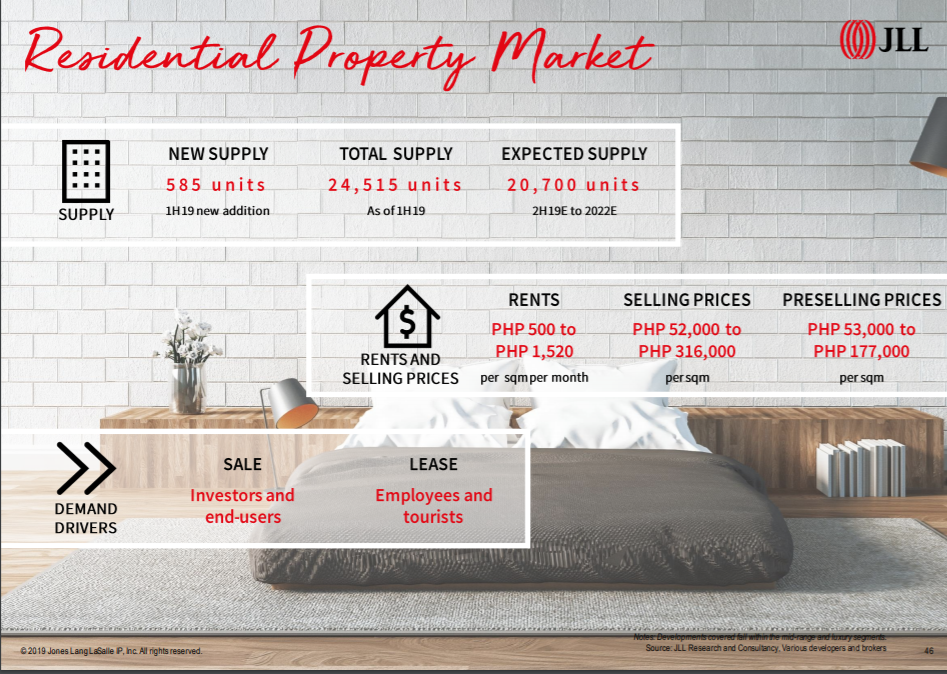 Cebu Residential Property Market Report 1h 2019 And What This Means For You Filipino Homes Official Blog